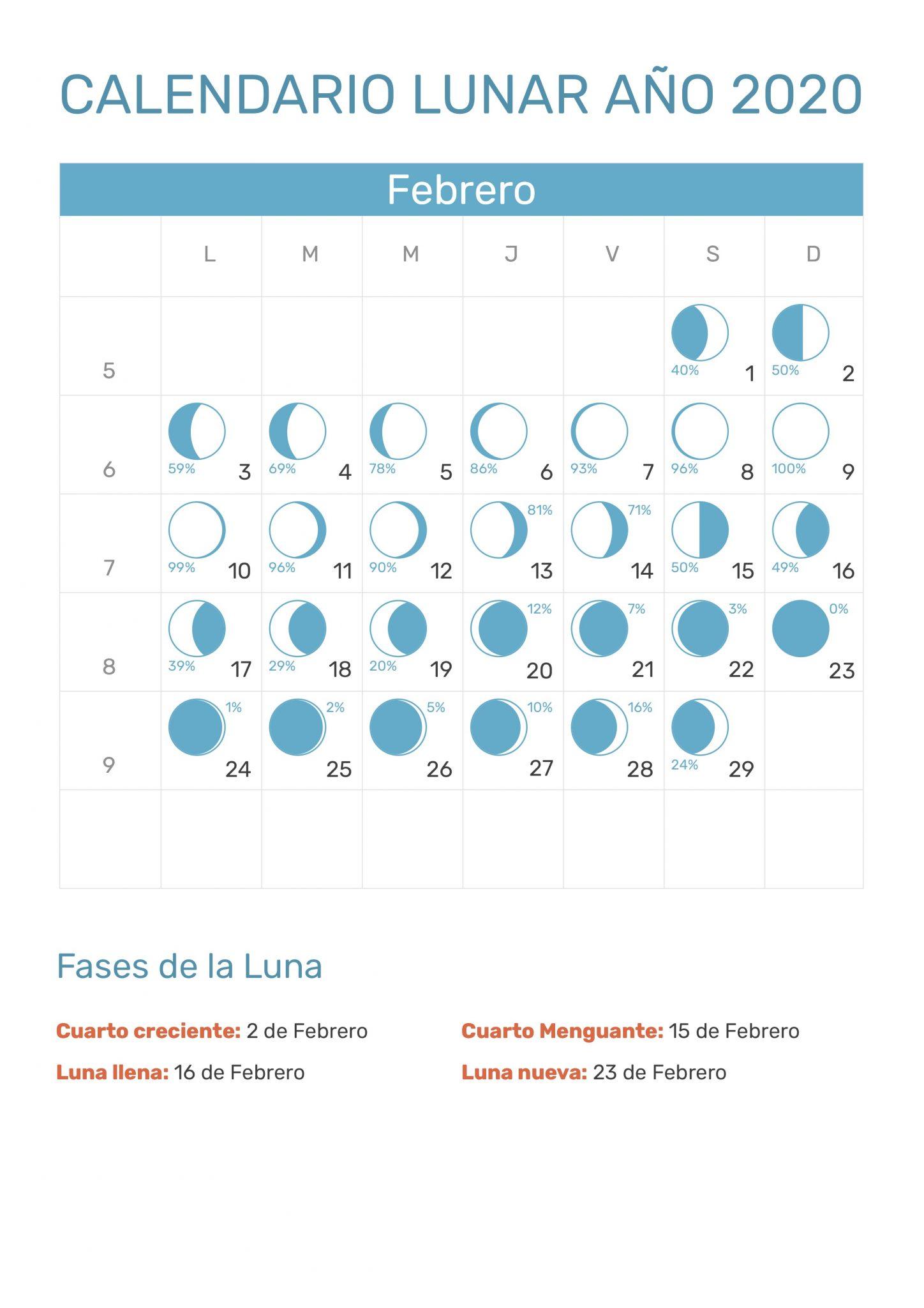 Calendario Lunar Febrero 2020