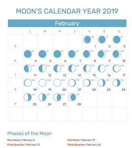 Moon Calendar Calendar For February 2019