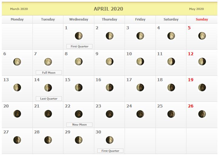 Full Moon Calendar April 2020
