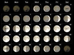 Full Moon Calendar May 2019