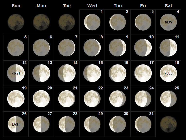 Full Moon Calendar May 2019