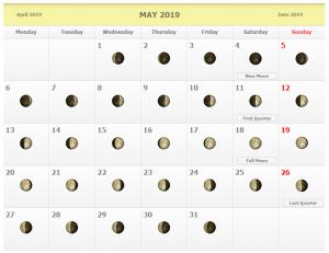 May 2019 Calendar Moon Phases