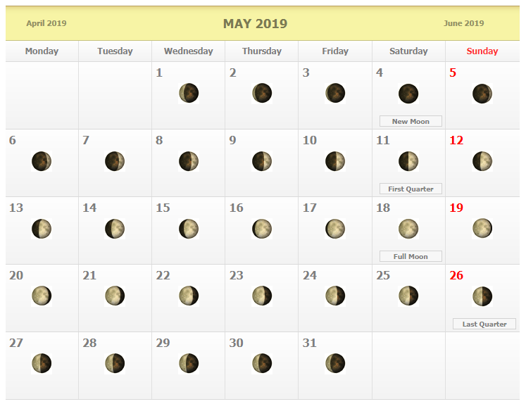 May 2019 Moon Phases Calendar New Moon And Full Moon Calendar