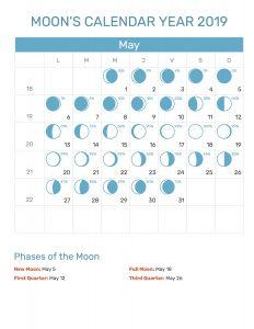 May 2019 Moon Phases Calendar
