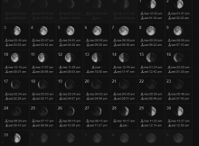 May 2020 Moon Calendar