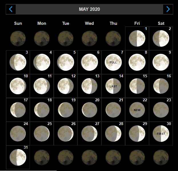 Moon Calendar May 2020
