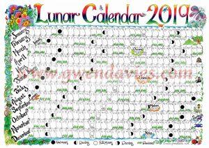 2019 Moon Phases Calendar