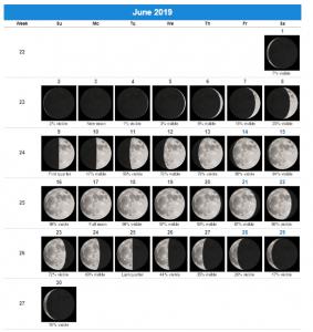 Full Moon Calendar June 2019