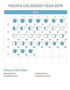 July 2019 Moon Phases Calendar