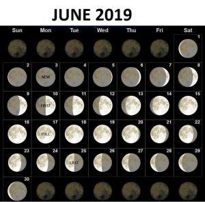 June 2019 Moon Phases Calendar