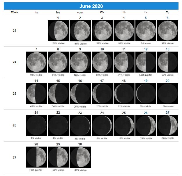 June 2020 Moon Calendar