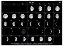 Lunar Calendar For July 2020