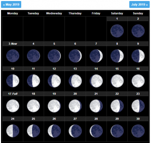 Lunar Calendar July 2019