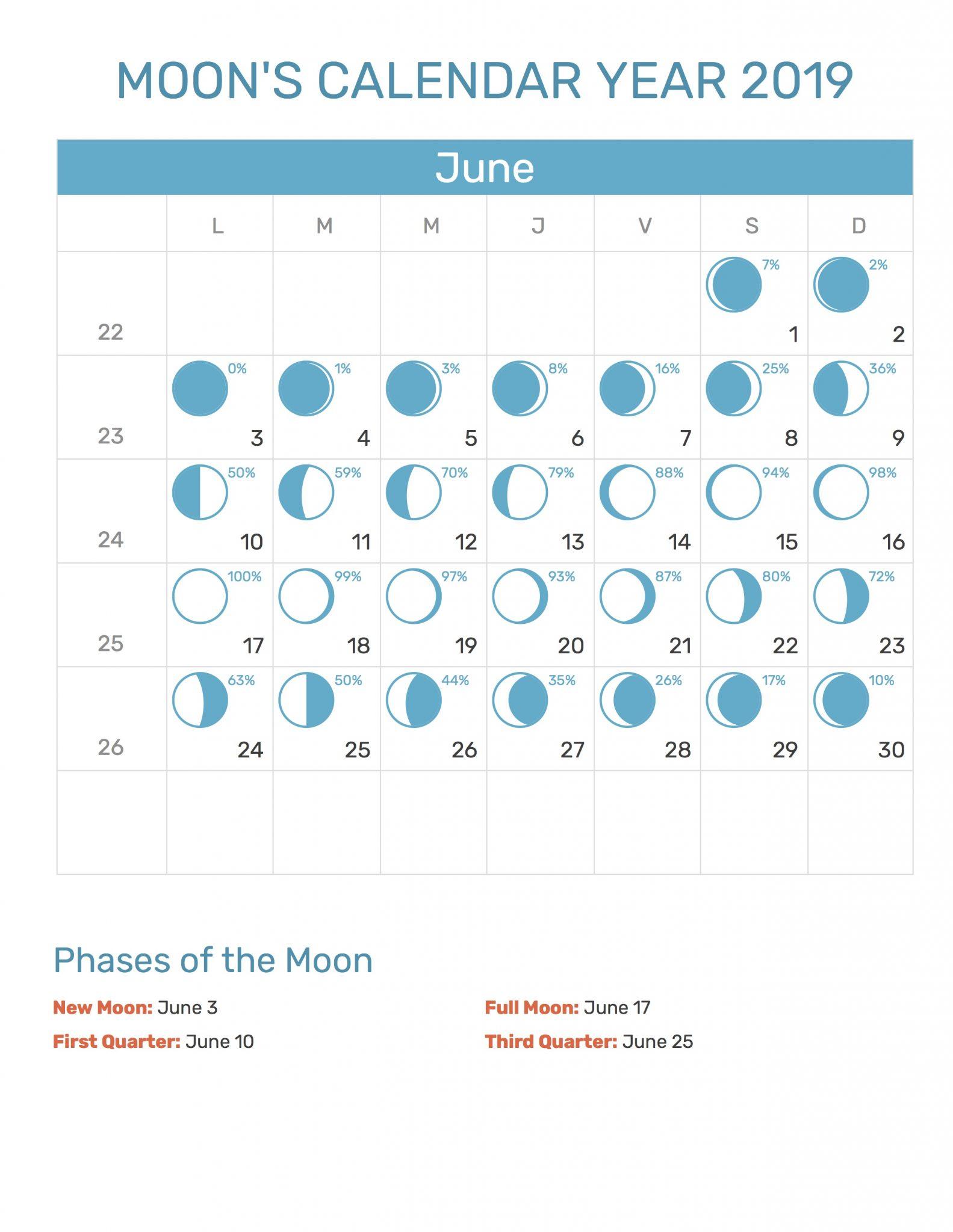 Moon Calendar June 2019
