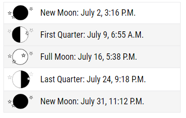Moon Phases July 2019
