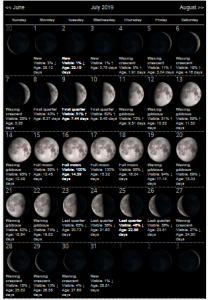 New Moon Calendar July 2019