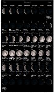 New Moon Calendar June 2019