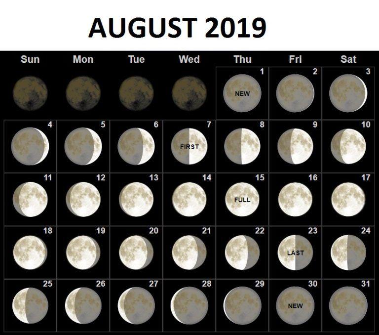 August 2019 Moon Phases Calendar