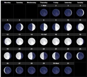 August 2019 New Moon Calendar