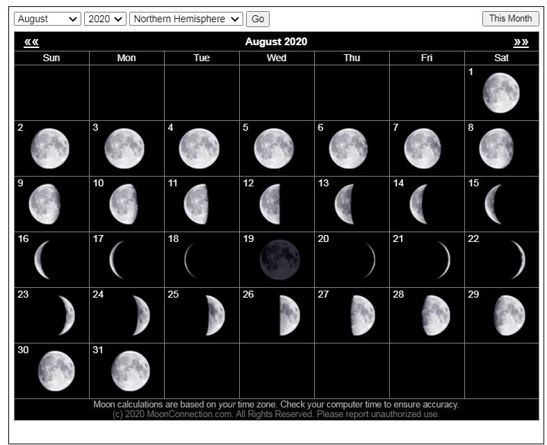 August 2020 Calendar With Lunar Dates