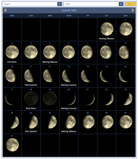 Moon Calendar For August 2020