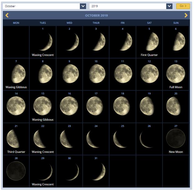 Full Moon Calendar October 2019