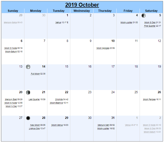 October 2019 Moon Calendar Template