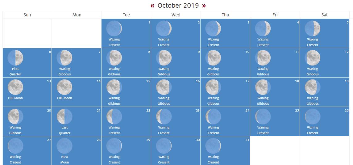October 2019 Moon Calendar