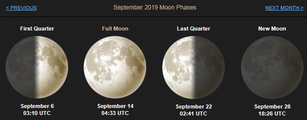September 2019 Lunar Phases Calendar