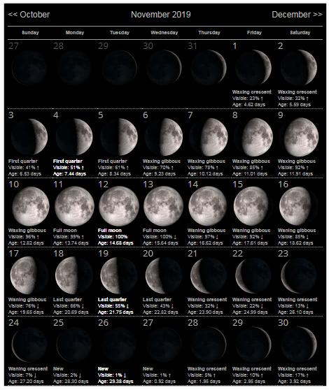 Full Moon Calendar November 2019