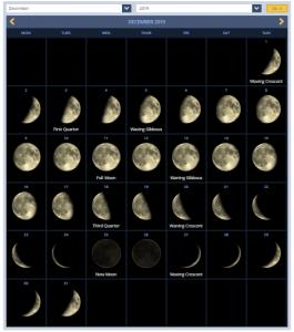 December 2019 Lunar Calendar