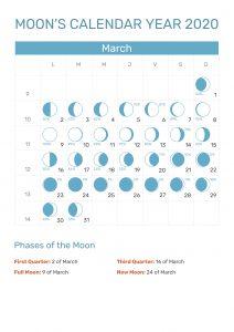 Moon Calendar March 2020